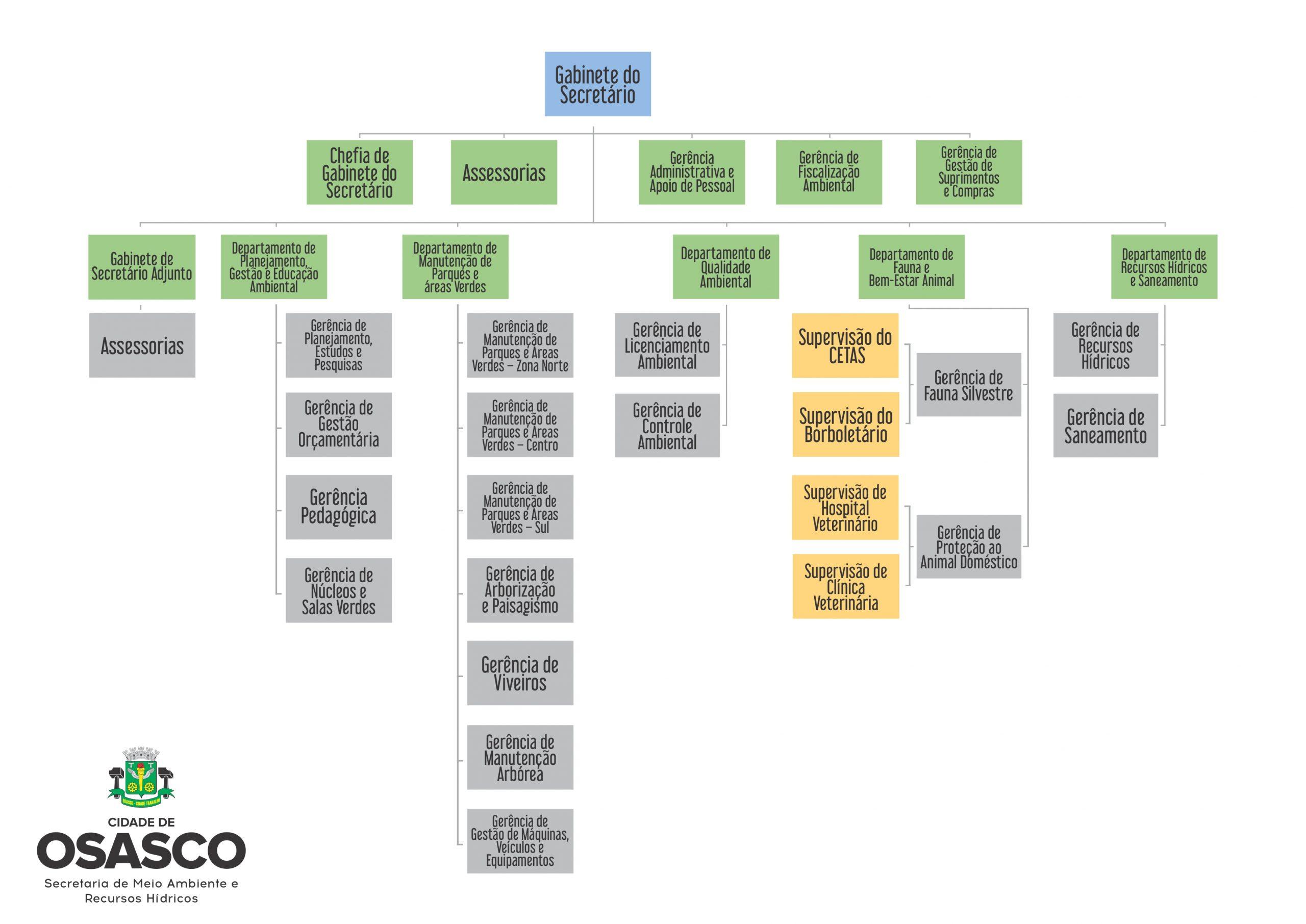 secretaria-de-meio-ambiente-e-recursos-hidricos